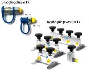 Hydraulik-Powertools-Hydrauliktillbehör